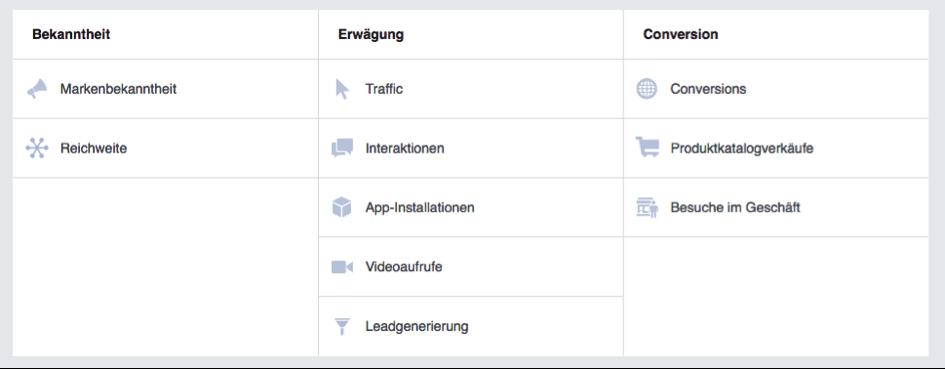 Facebook Ads Grafik 1