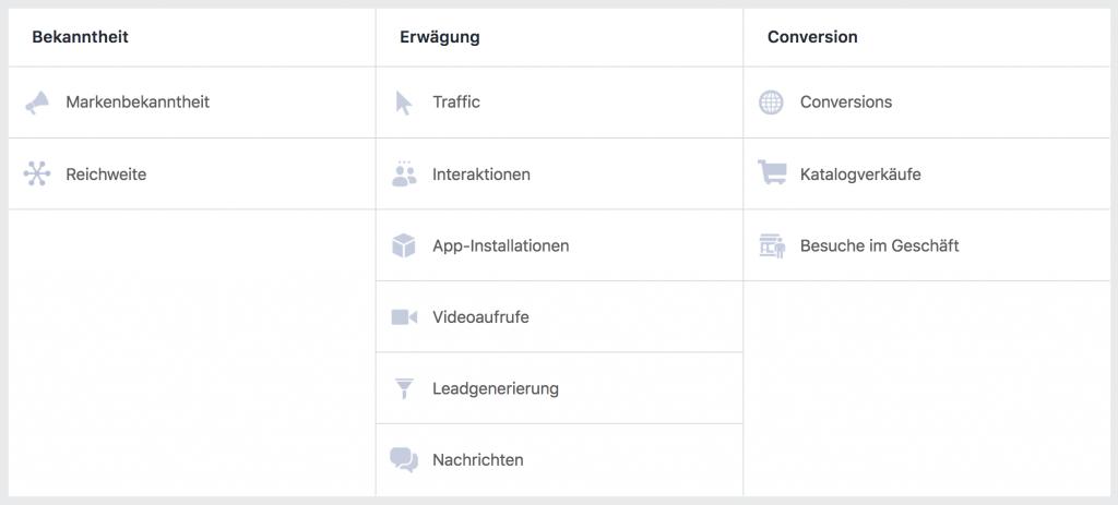 Das kleine Einmaleins der Facebook Ads: Kampagnentyp auswählen