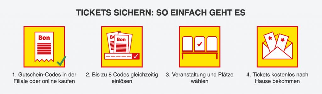 Gutscheincodes auf der Voucher Site einlösen
